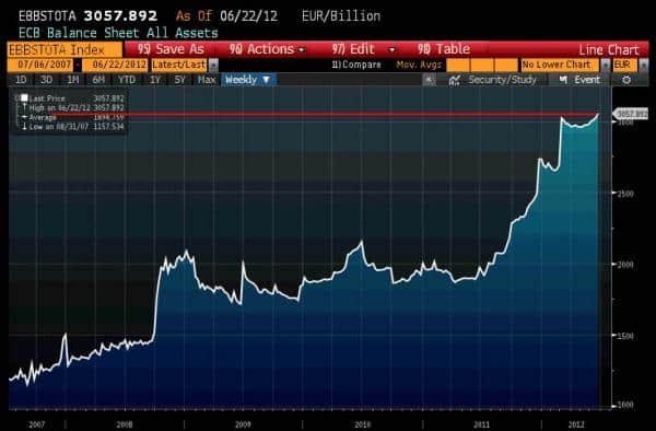 Quels sont les moyens à disposition de la banque centrale pour augmenter le taux d'intérêt ?