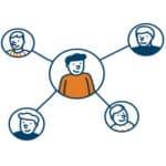 Comment réaliser un projet de manière collaborative ?